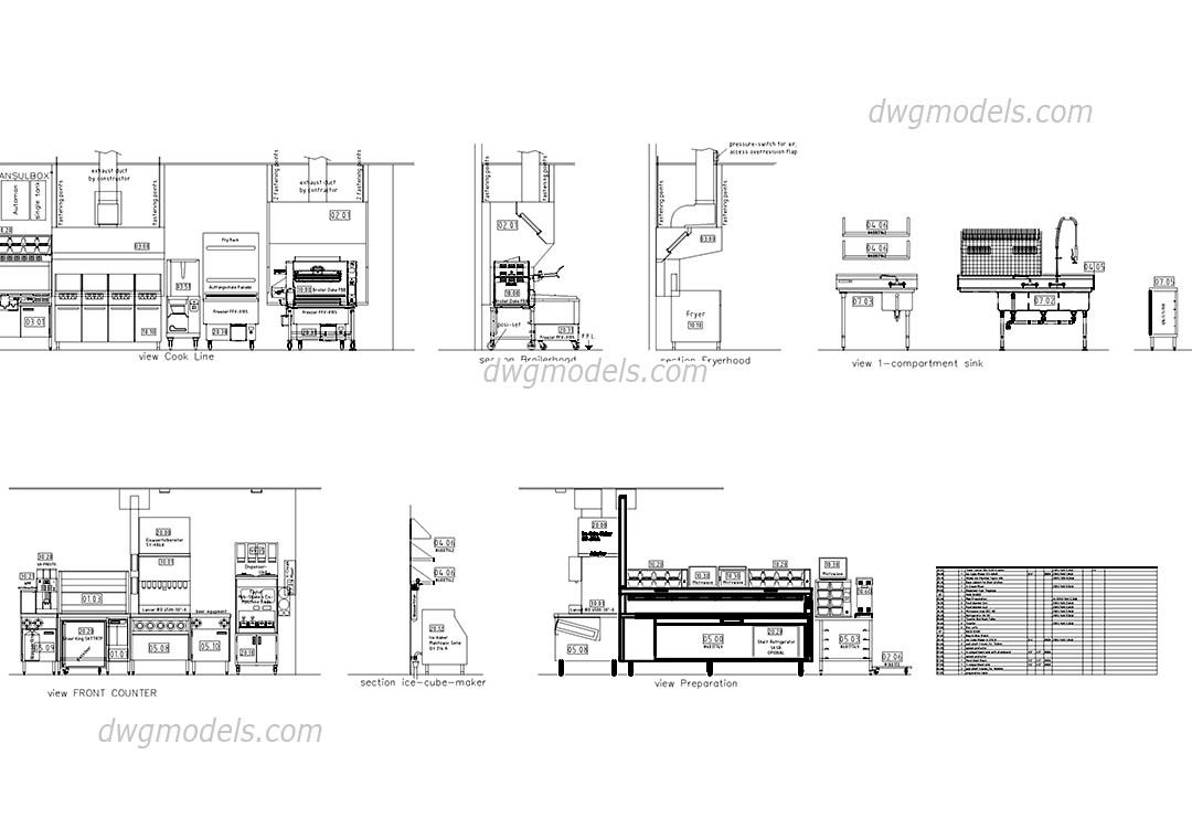 Equipment for industrial kitchens cad blocks free dwg file