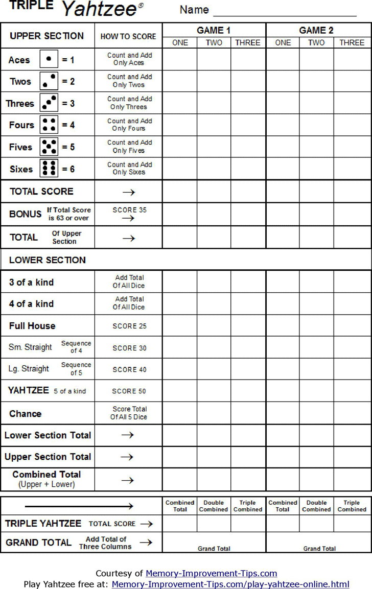 image relating to Printable Triple Yahtzee Score Sheets Pdf known as Triple Yahtzee Scoresheet  Recreation Rating Sheets Marriage