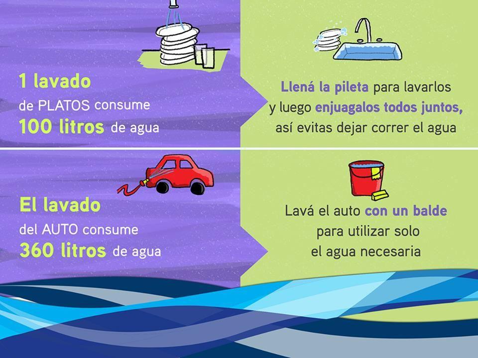 C mo podemos ahorrar agua en casa el agua y nuestras for Ideas para ahorrar agua