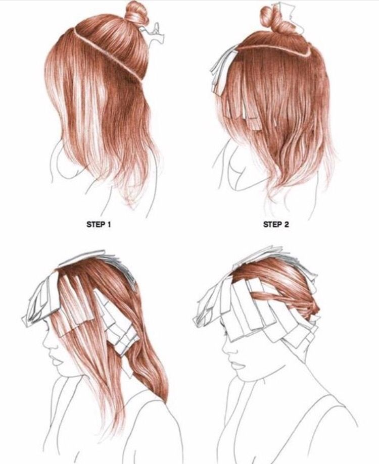Pin by Mimi Mag on Redken formula/placements and idea | Pinterest ...