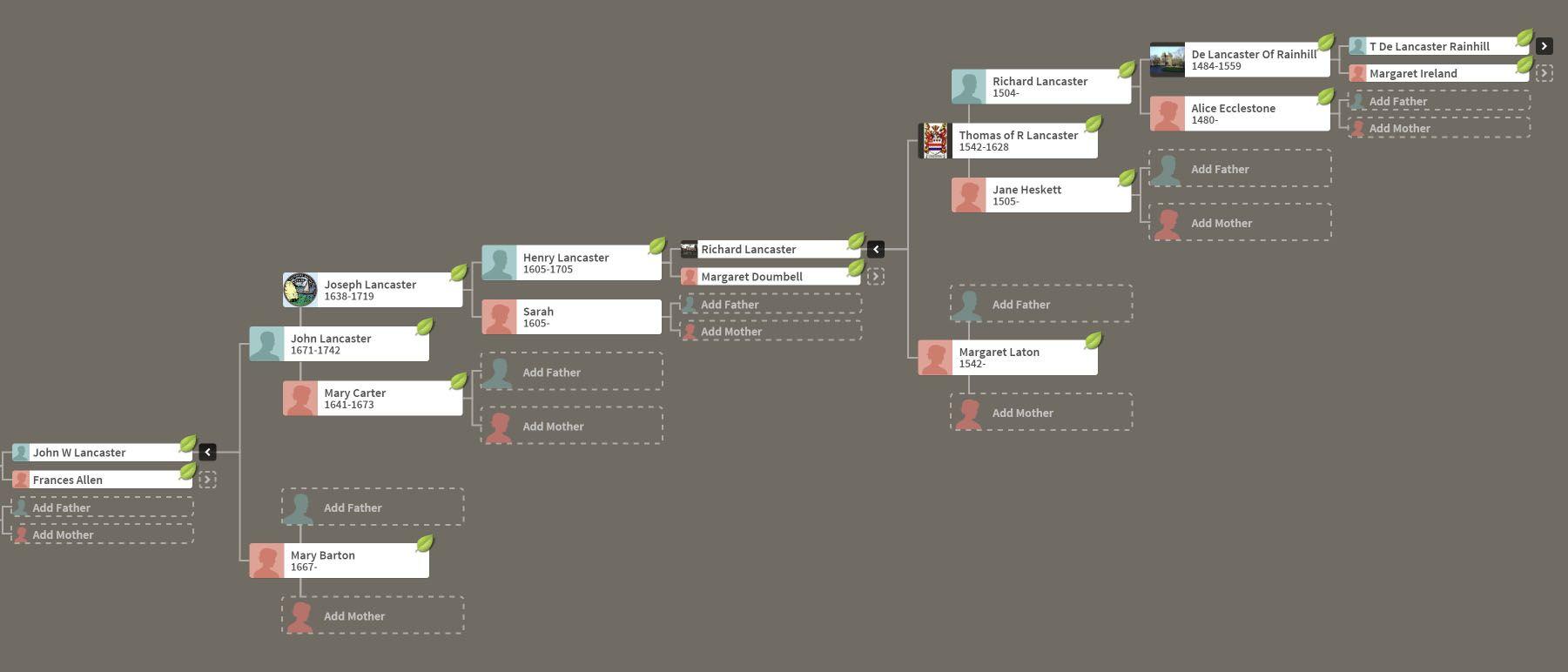 Bradley | Legh family tree