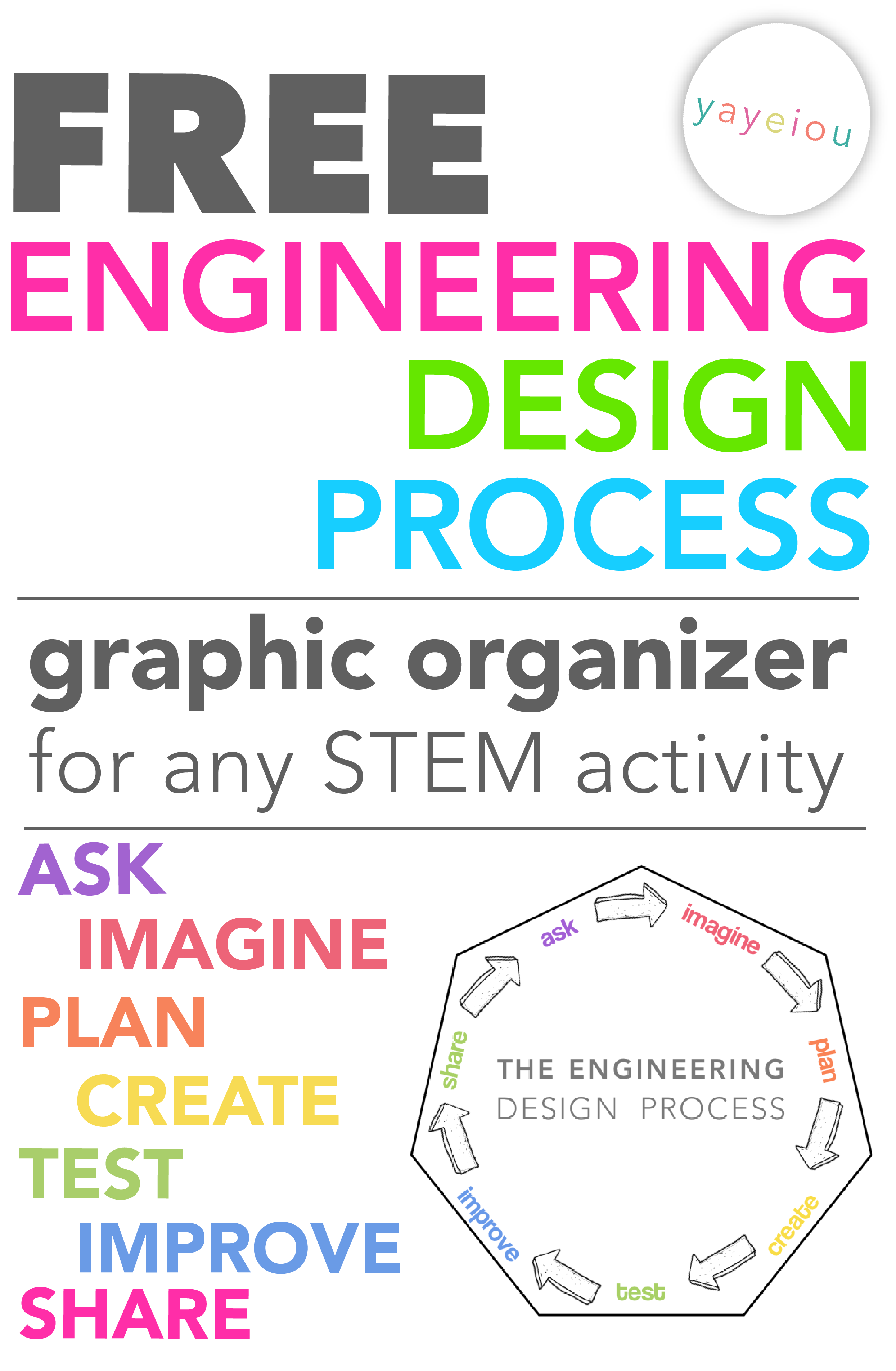 Stem Engineering Design Process Worksheet Printable Worksheets And Activities For Teachers Parents Tutors And Homeschool Families