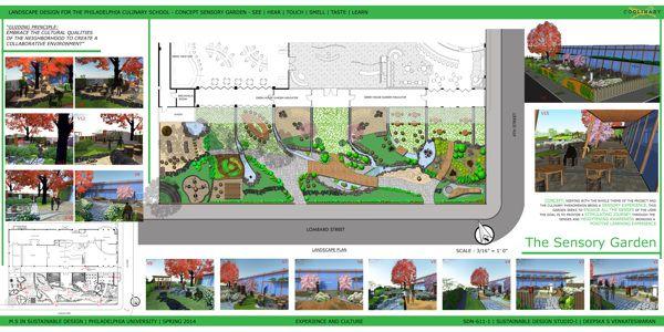 Student Design Project For Studio Deepika S Venkateswaran Philadelphia University Mssd Program Sustainable Design Lan Design Landscape Design Landscape