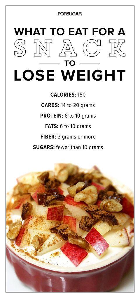 Simple eat clean diet plan image 9