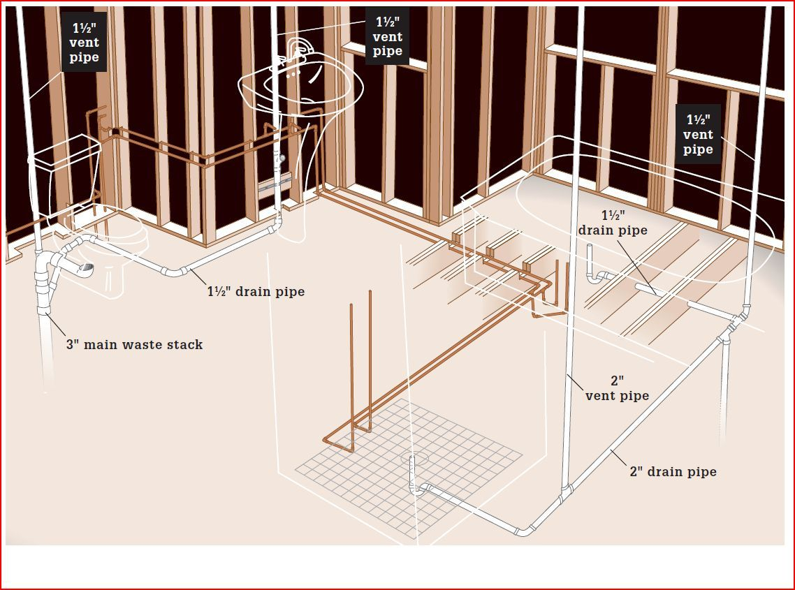 hight resolution of master bath plumbing drain vent pipes photo
