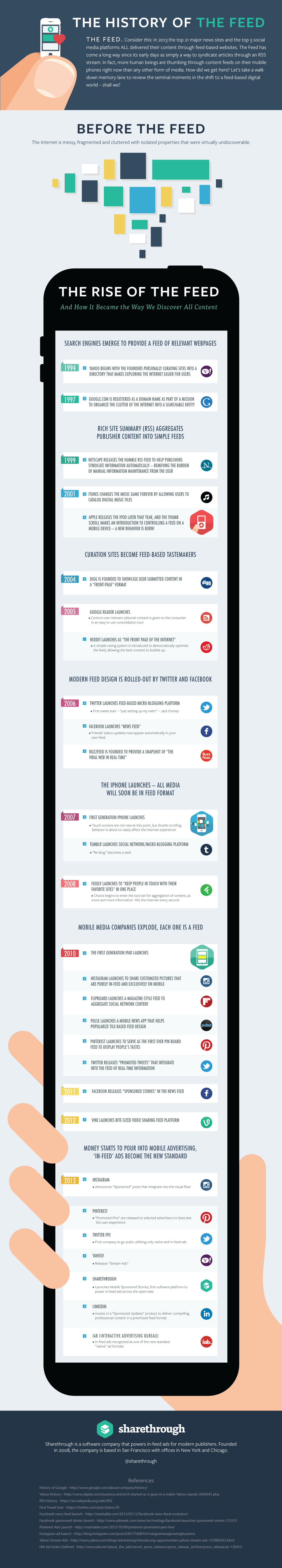 This infographic chronicles the history of feed formats, from its humble search engine origins to the dominance of feed-based news readers and networks.
