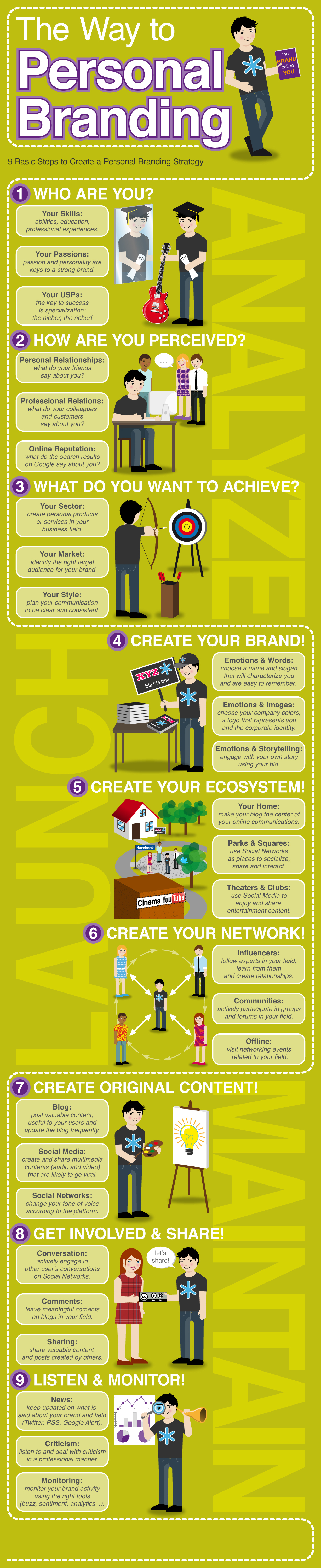 Brand Your Personal Brand! - © ctrl