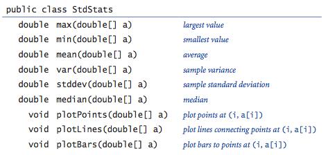 Standard Statistics  Programming    Java Programming