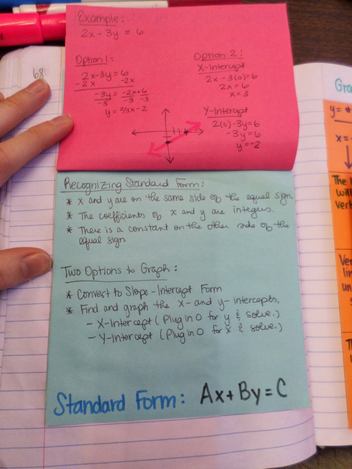 standard form notes  Standard Form of a Linear Function Notes…..This blog site is ...
