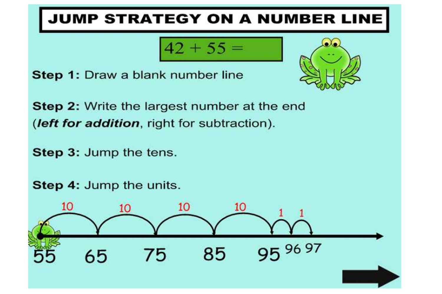 Explicitly Teach Your Students How To Use The Jump Strategy For Addition And Subtraction With