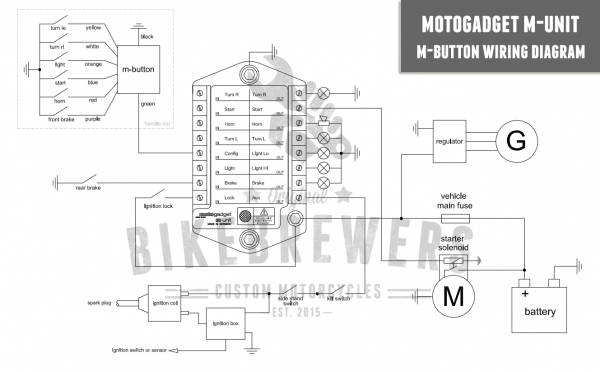 motogadget m button wiring diagram