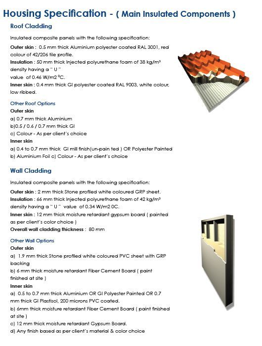 Affordable House Prefab House Housing System Tssc Uae Prefab Homes Roof Cladding Affordable Housing