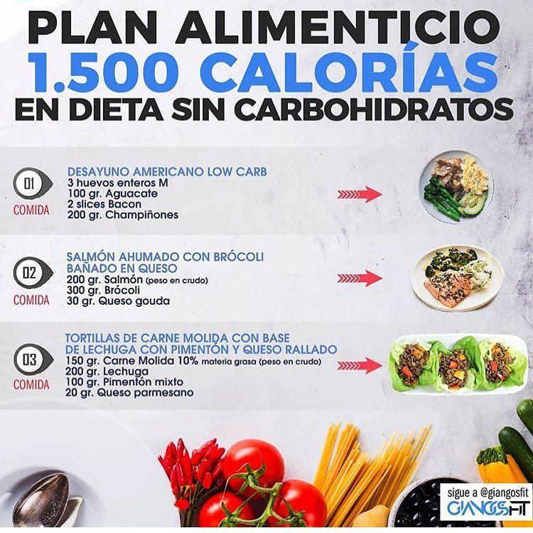 que comer en una dieta sin hidratos de carbono