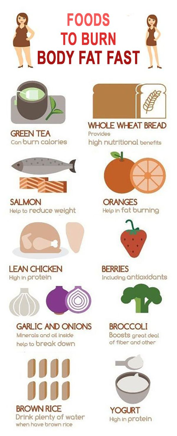 Can vitamin b5 help lose weight picture 2