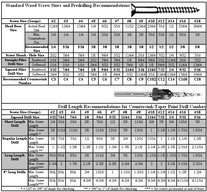 Pilot Hole Size Chart Metal Metric