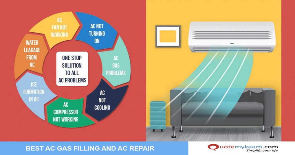 Top 14 Reasons For Ac Not Cooling Properly All Ac Problems