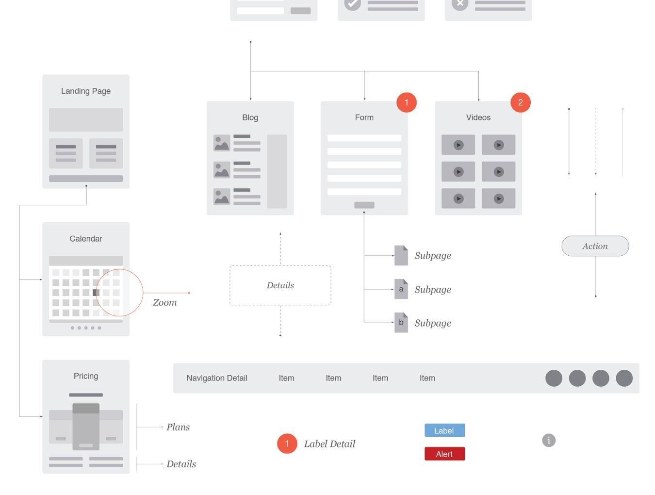 ui8 products website flowchart sitemap cool websites