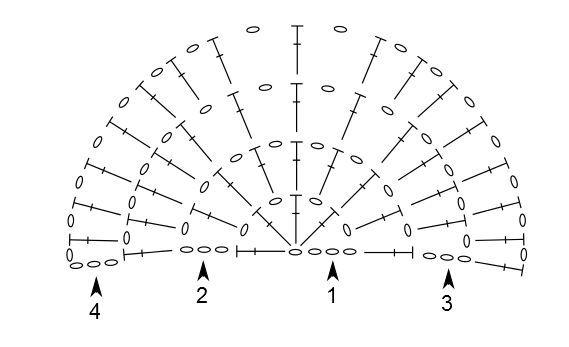 half circle diagram