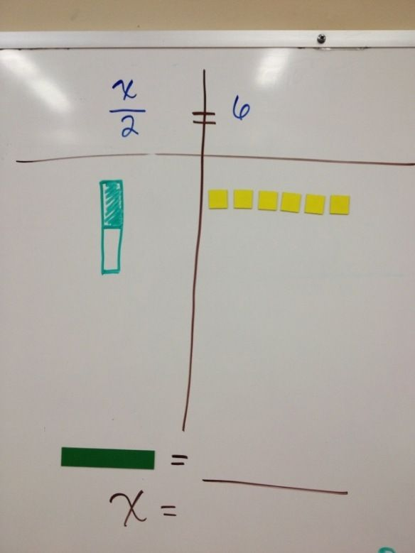 Finally How To Use Algebra Tiles For Division Algebra Math Blog Education Math Algebra tiles worksheets 6th grade