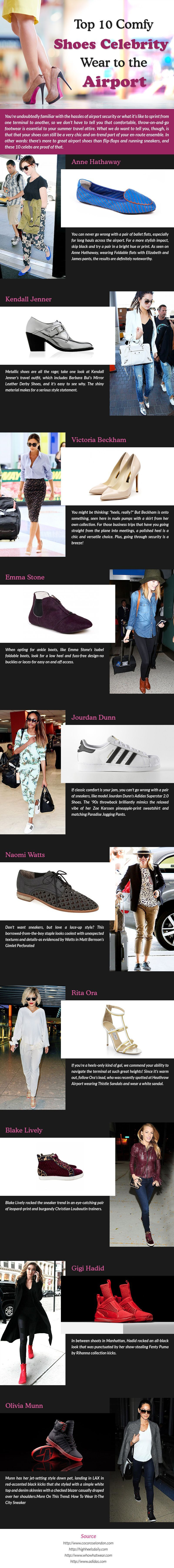 Top 10 Comfy Shoes Celebrity Wear to the Airport #Infographic