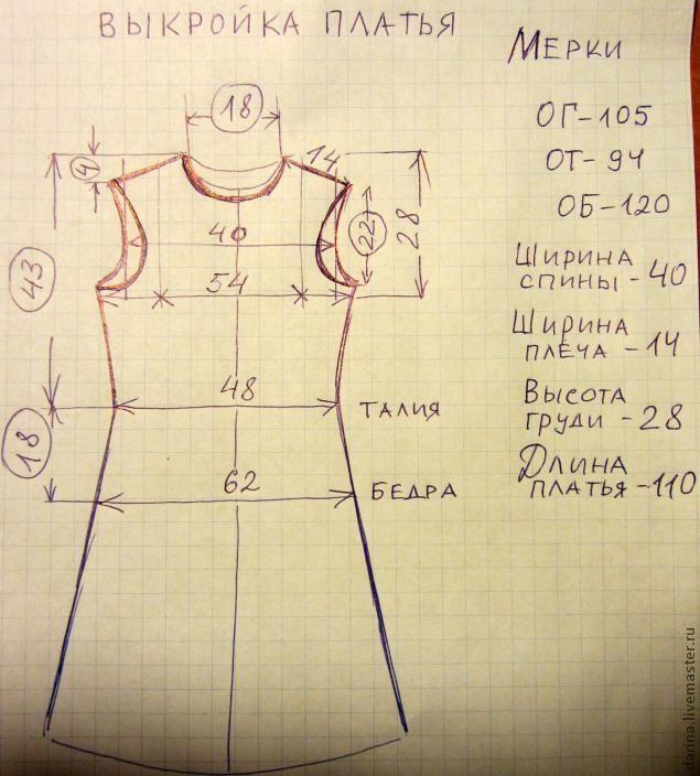 7ef94913416 Как я делаю шаблон валяного платья - Ярмарка Мастеров - ручная работа