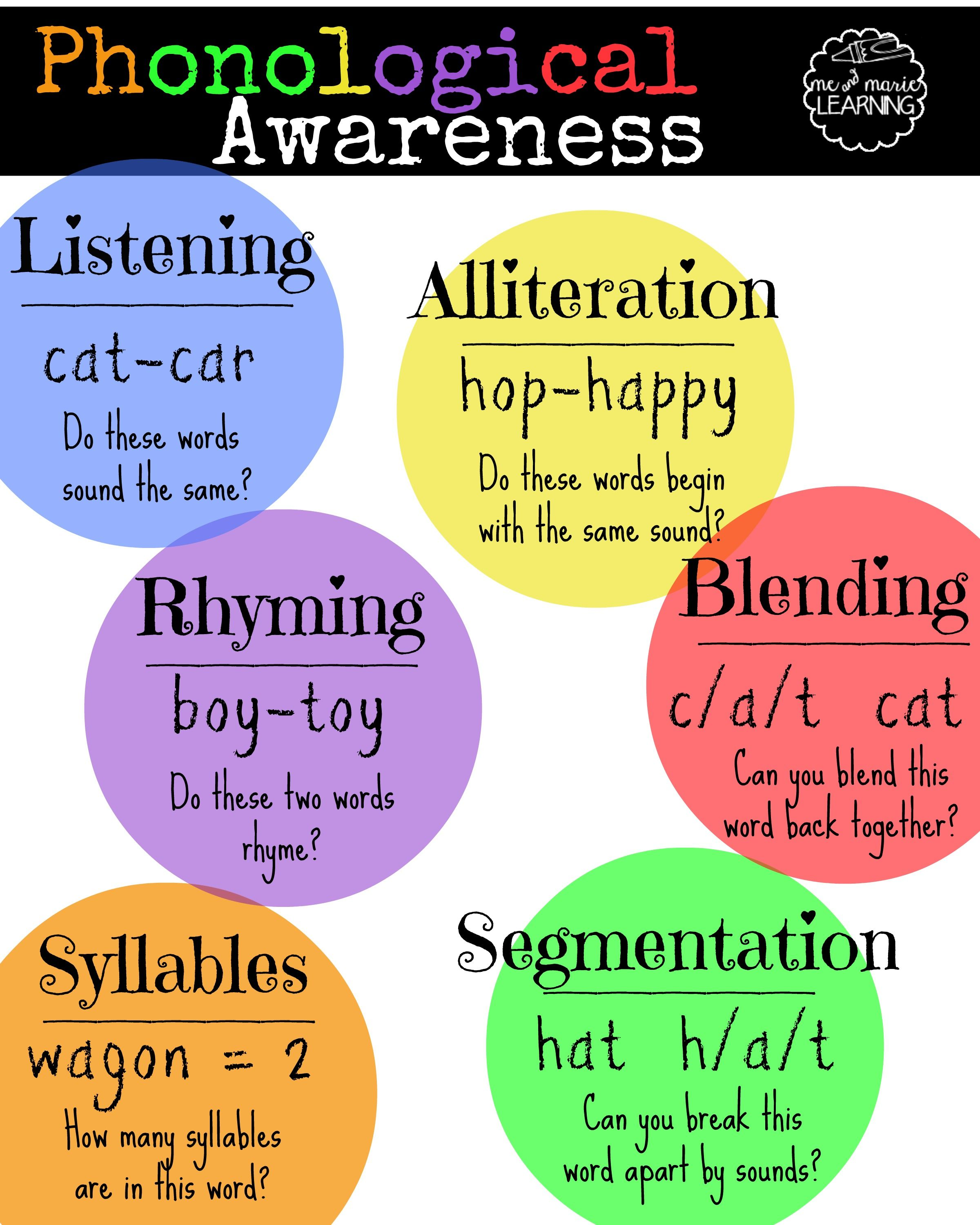 Pre Reading Skills Focus Phonological Awareness