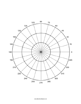 This blackline master features a polar grid with circular