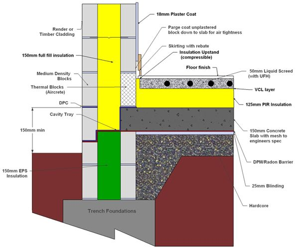 Celcon Solar Block Autoclaved Aerated Concrete Timber Cladding Cladding