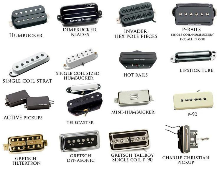 What Makes Guitars Sound Like The Do Guitar Diy Guitar Tech Guitar Pickups