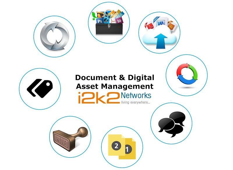 Digital Asset Management System India Digital Asset Management Asset Management Digital
