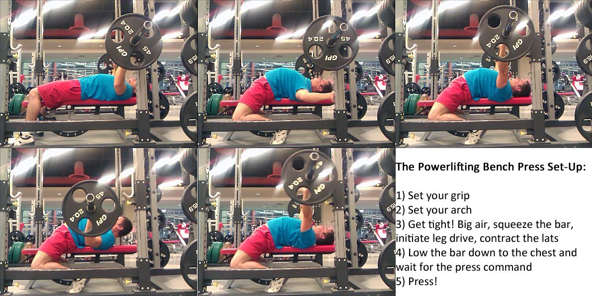 Powerlifting Bench Press Technique Healthy Bill Pinterest