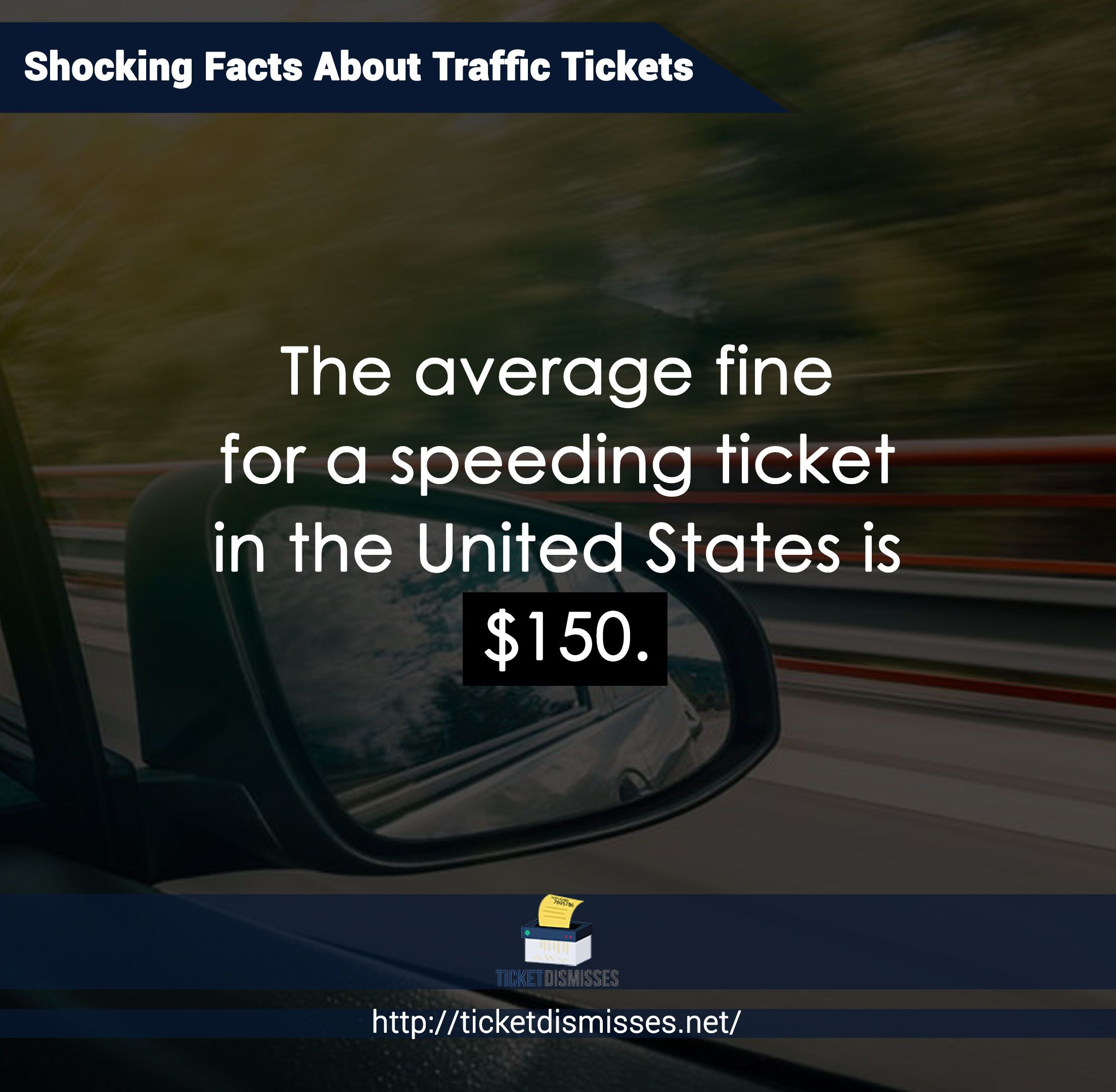 The Average Fine For A Speeding Ticket In The United States Is 150 Contact Us Www Ticketdismisses Shocking Facts The Unit Speeding Tickets