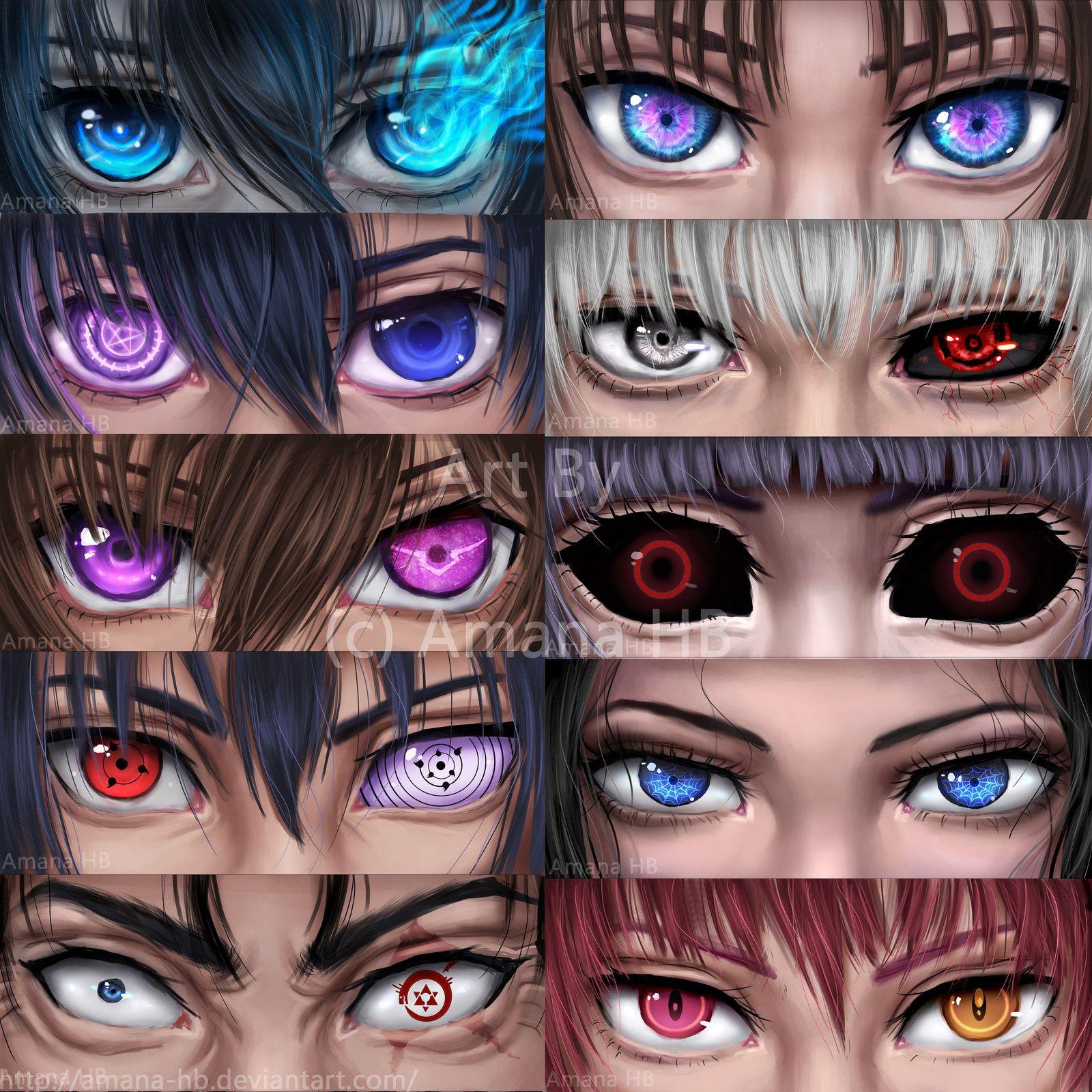 Pin On Eye Reference