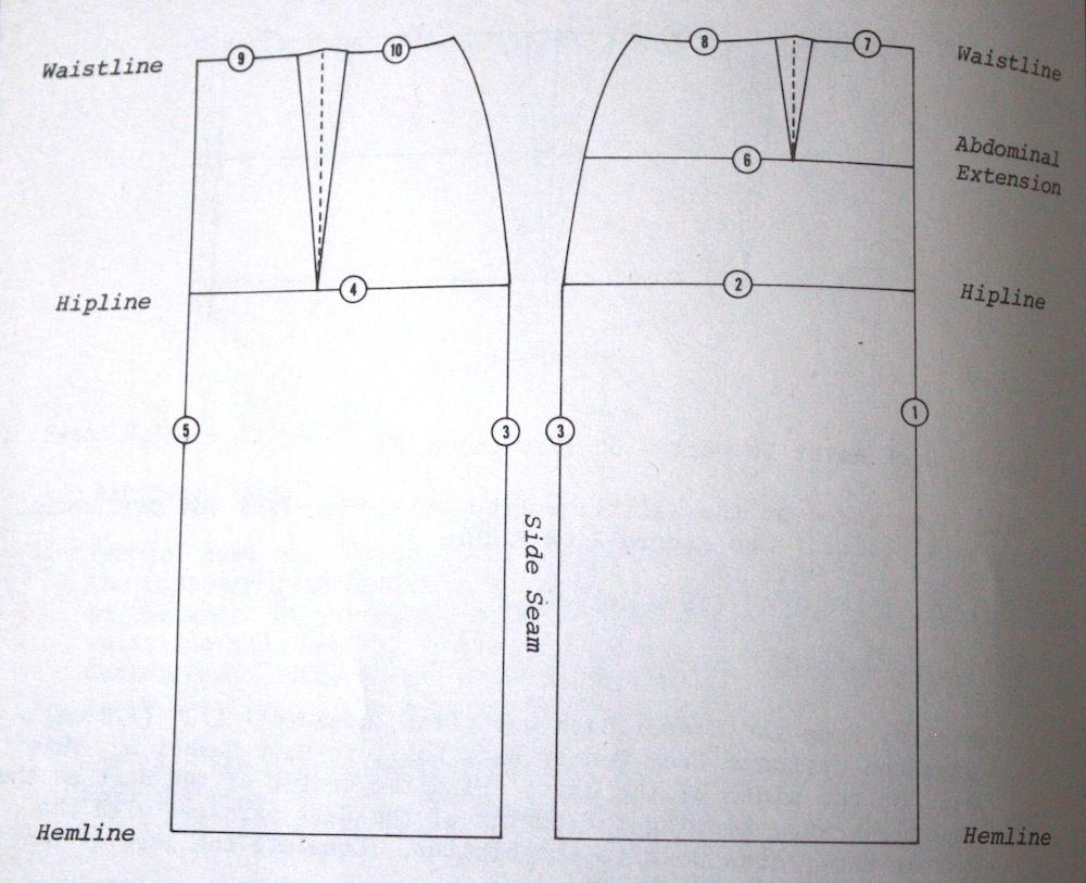 Pattern drafting: first attempt at skirt sloper   Pinterest
