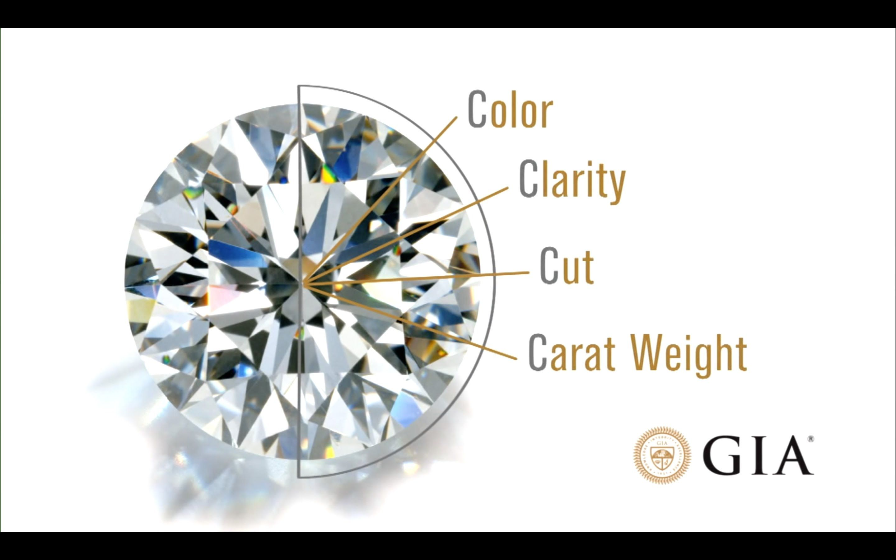 diamonds learn diamond glor s to about scintillation how perfect the buy