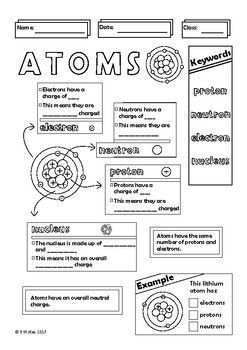FREE Structure of an Atom Color Doodle Sheet Middle School
