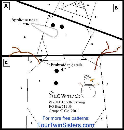 Snow Man Quilt Pattern.