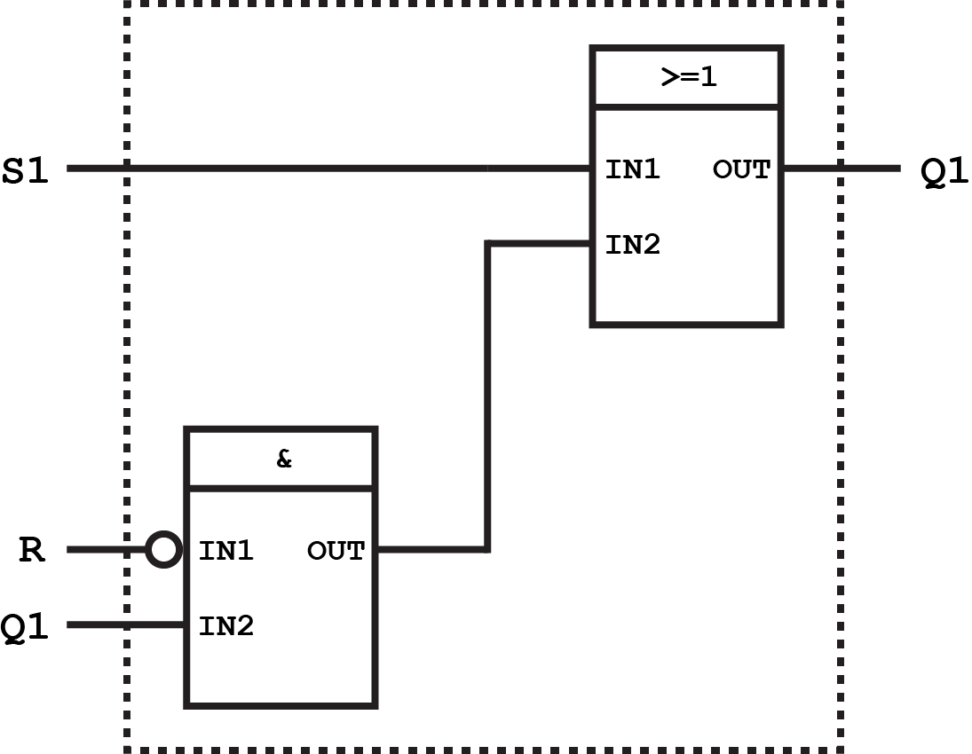 https://bacamajalah.com/12-auto-wiring-diagram-plc-mitsubishi-design-ideas/  , #diagram #mitsubishi #plc #wiring   Block diagram, Programming tutorial,  DiagramPinterest