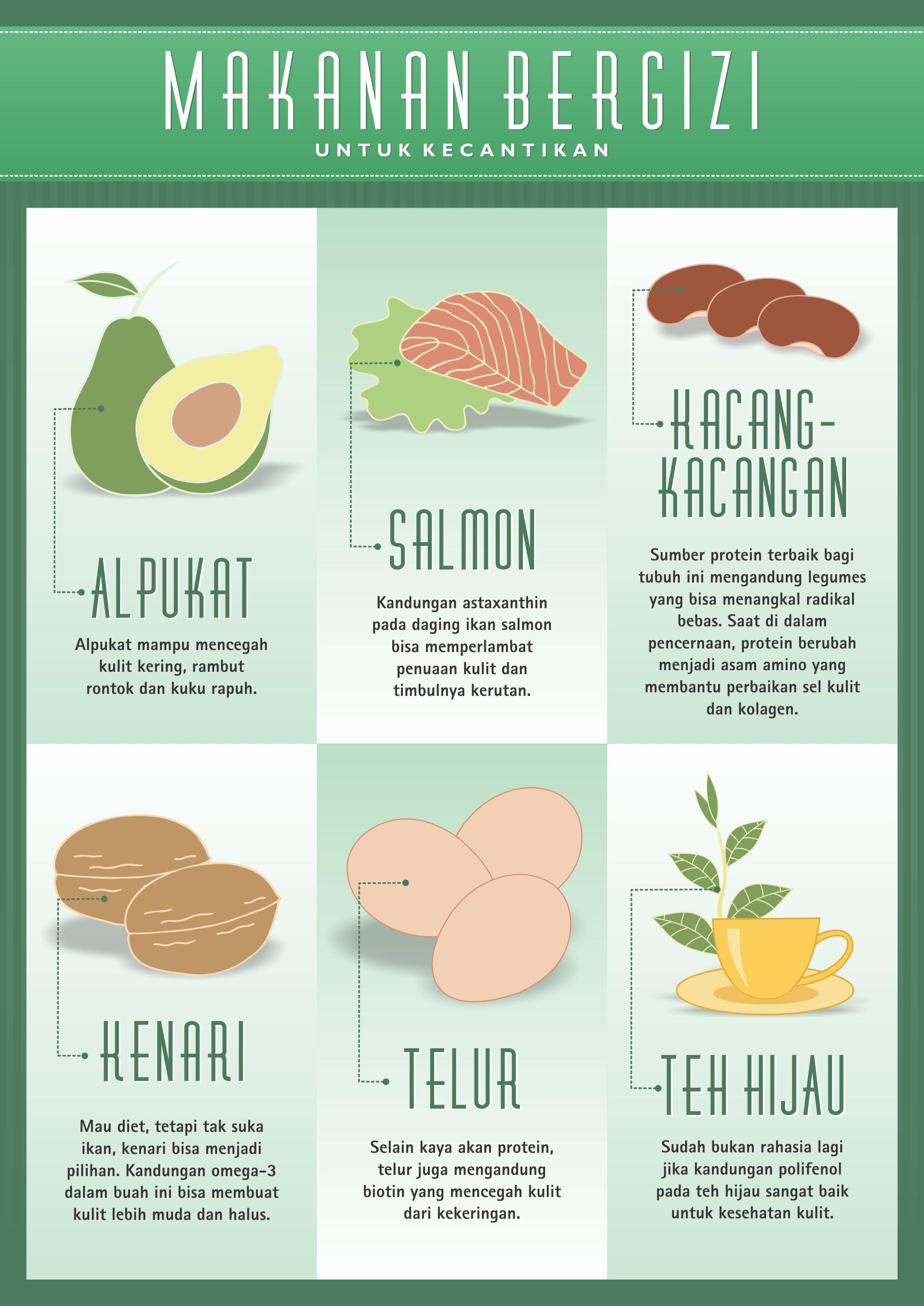 Makanan yang memiliki manfaat yang bagus untuk kecantikan