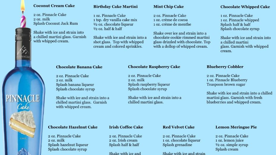 Astonishing Pinnacle Cake Vodka Drink Recipes Such A Cute Idea N I Cant Funny Birthday Cards Online Alyptdamsfinfo