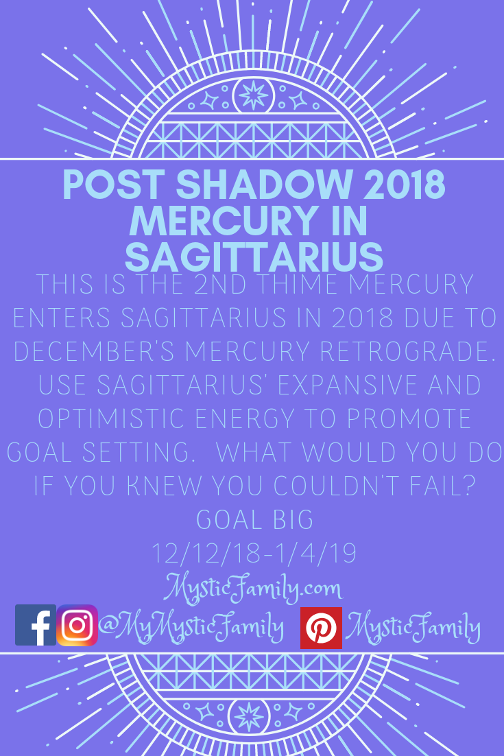 Mercury Post Shadow is in Sagittarius  Ending 2018 with