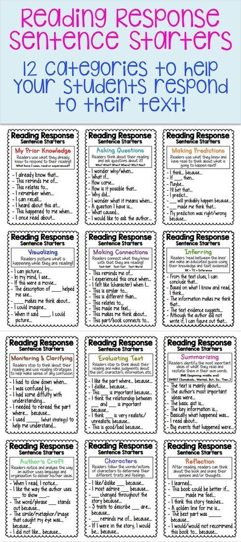 Reading Response Sentence Stems and Starters Sentences, Starters - how to write a summary analysis and response