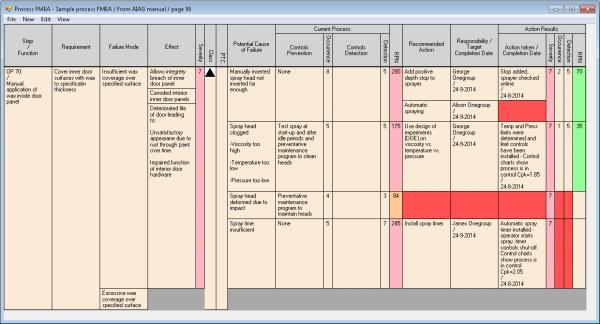 Datalyzer Fmea Software Fuhrungskraftetraining Kommunikation Fuhrungskraft
