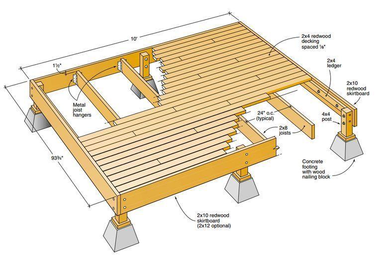 A Free Blueprint For A Freestanding Deck Deckdesigner Wood Deck Plans Building A Deck Freestanding Deck