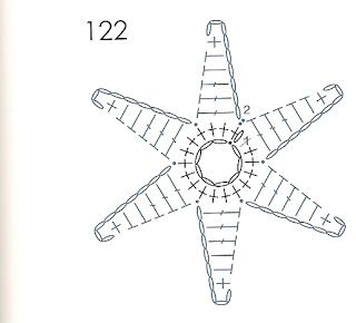Estrelas de Crochê.  /  Crochet Star.