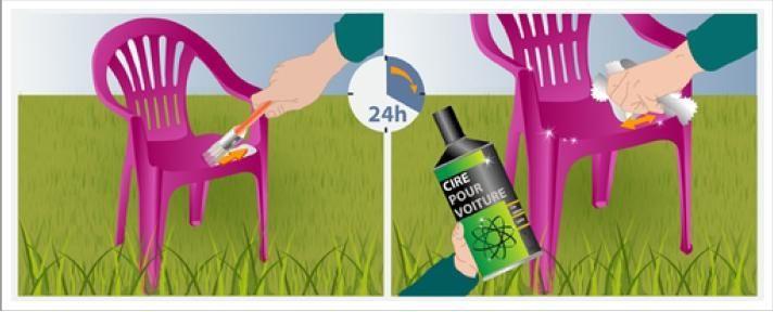 Comment Peindre Des Chaises De Jardin En Plastique Chaise Plastique Jardin Peindre Des Chaises En Plastique Et Mobilier De Salon