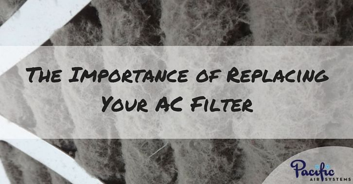 Our Blog Ac Filters Filters Heating Cooling System
