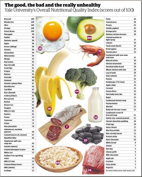 Sistema nuval para medir el valor nutricional de los alimentos healthy foods pinterest - Contenido nutricional de los alimentos ...