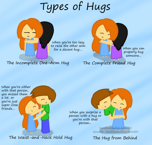 Types of hugs and their meanings