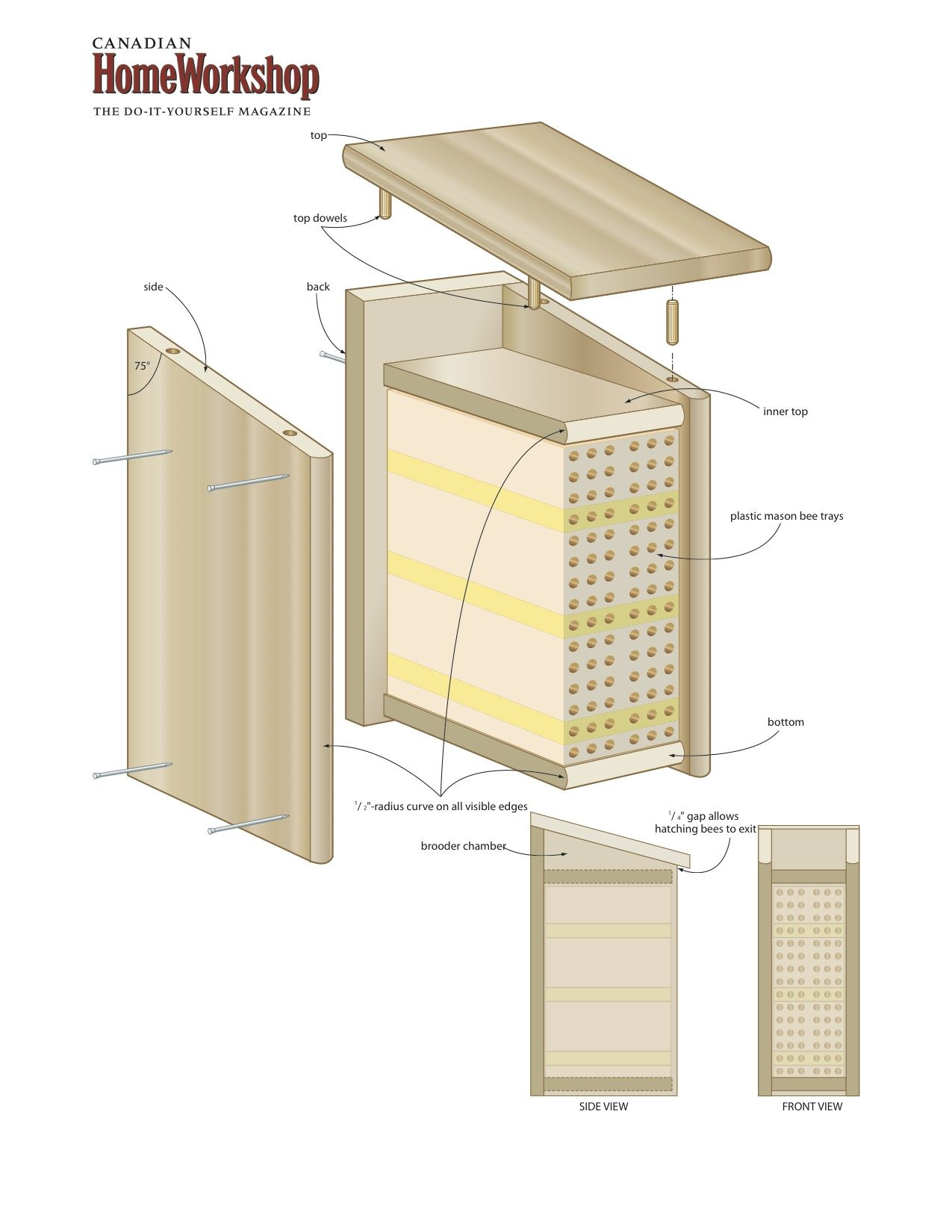woodworking plans for bee boxes should you want to learn woodworking skills